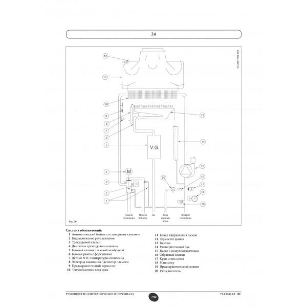 Настенный газовый котел MS 24 De Dietrich Zena